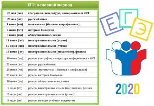 ЕГЭ 2020 основной период